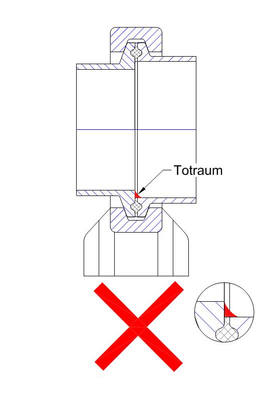 TC-Verbindung mit unterschiedlichen Stutzen